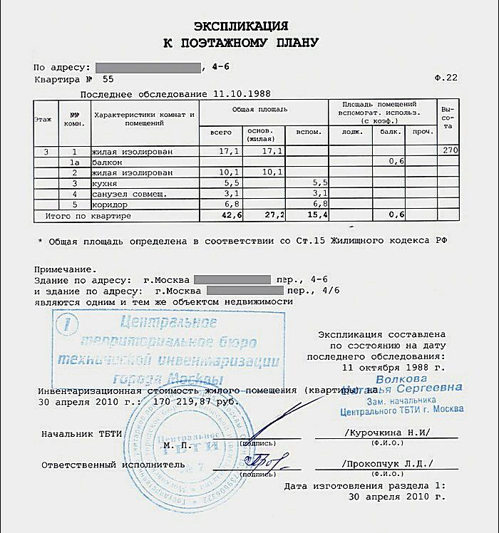 tekhnicheskij-pasport-str-5
