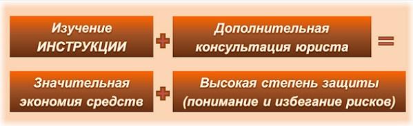 formula-resursa-kvartira-bez-agenta