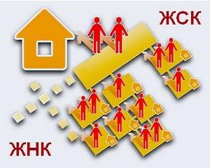 Покупка квартиры в ЖСК (жилищно-строительный кооператив)