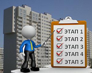 Порядок проведения сделки купли-продажи квартиры - алгоритм действий